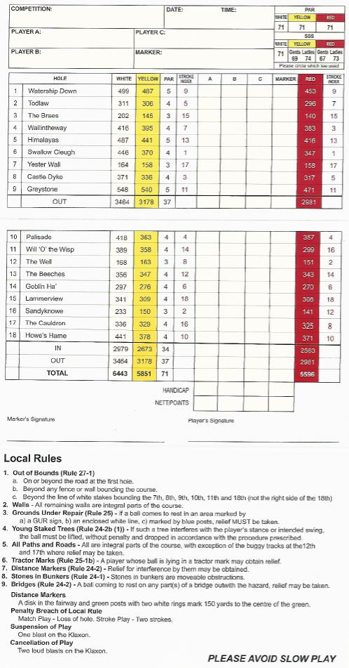 Scorecard - Castle Park Golf Club